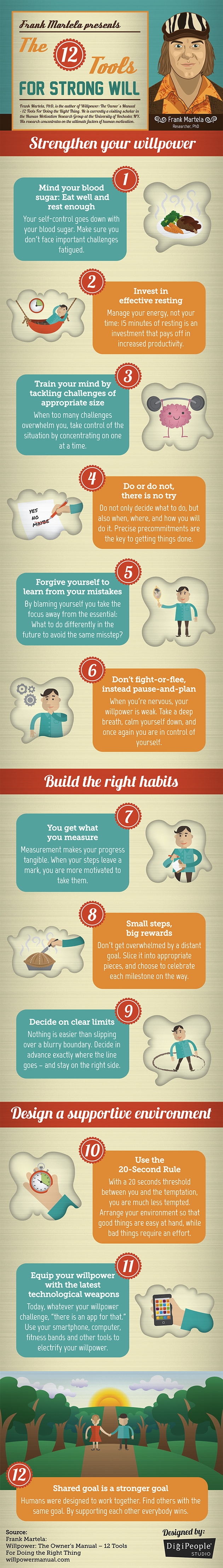 The 12 Tools for Strong Will_infographics